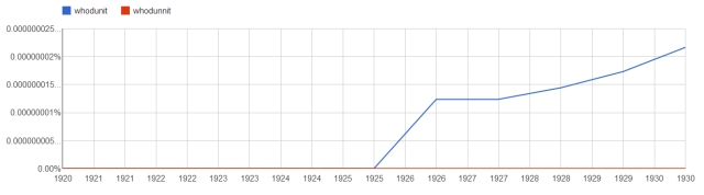Whodunit, 1920-1930, (probably) showing a clear beginning in 1925